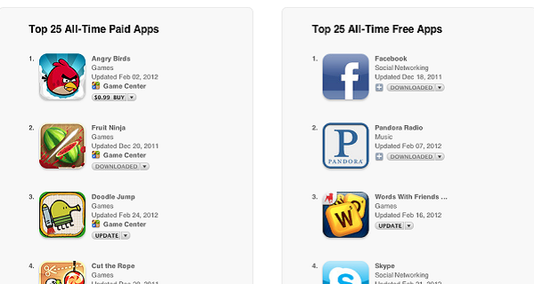 "Apple Reveals ""All-Time Top Apps"" After 25 Billion Downloads"