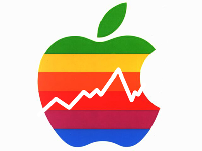 Apple Stock Closes At Over $600 For The First Time Today