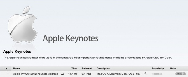 Apple Makes WWDC 2012 Keynote Available For Download In iTunes
