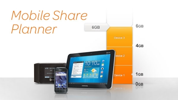 AT&T's 'Mobile Share' Plans Launch August 23rd
